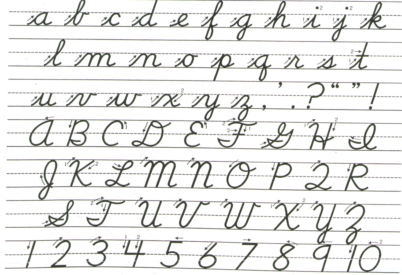 http://lumaol.files.wordpress.com/2012/01/how_to_write_in_cursive.jpg